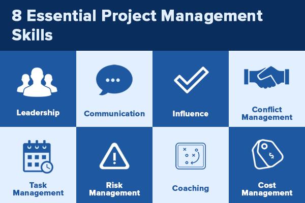 Management Skills